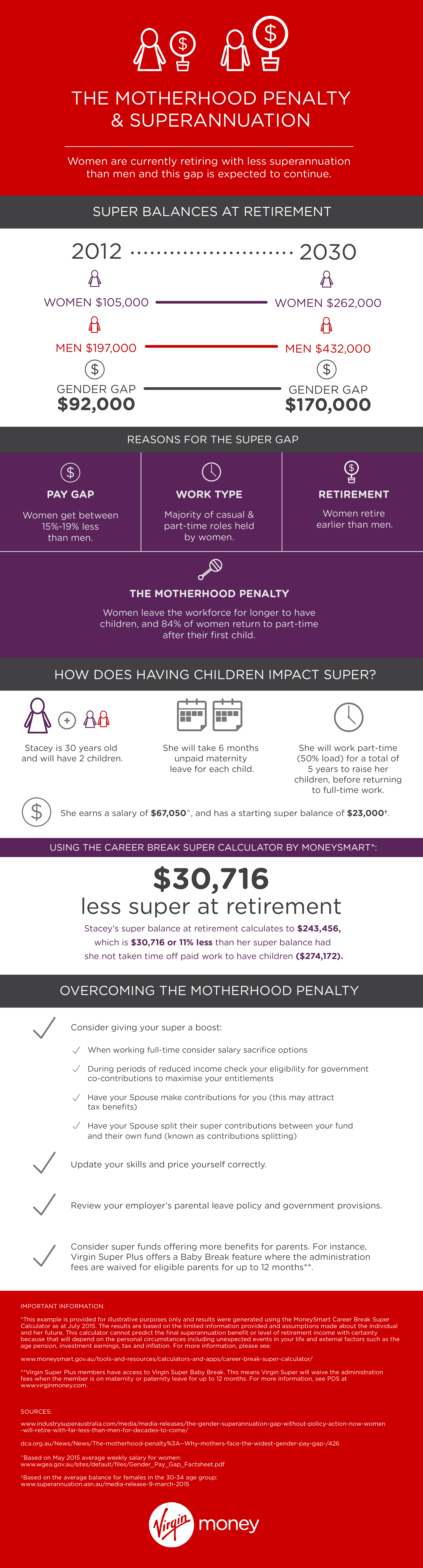 The Motherhood Penalty and Superannuation